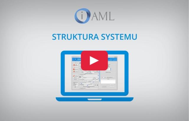 Struktura programu analitycznego iAML